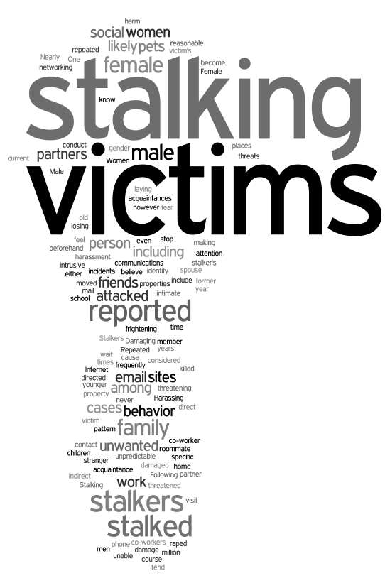 Stalking 1